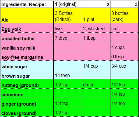 Butterbeer matrix6